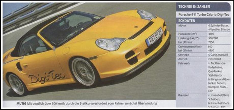 Porsche 996 Turbo Digi-Tec