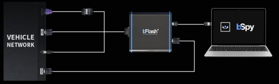 venta del mejor aparato para reprogramar centralitas ecu bflash